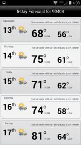 app forecast