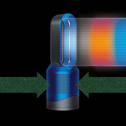 Dyson Pure Hot Plus Cool Link Air Purifier Review